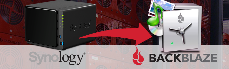 Synology Backblaze Header