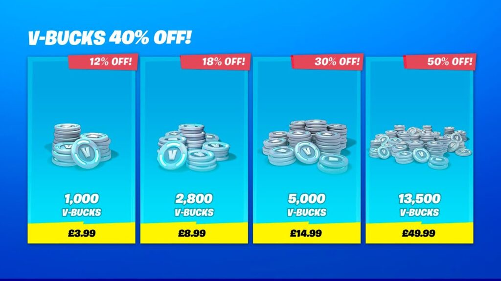 How Fortnite V-Bucks and In-Game Purchases Work - A ...
